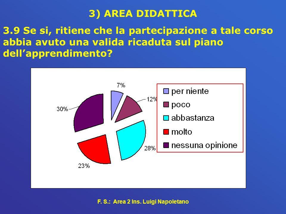 F. S.: Area 2 Ins. Luigi Napoletano 3) AREA DIDATTICA 3.9 Se si, ritiene che la partecipazione a tale corso abbia avuto una valida ricaduta sul piano