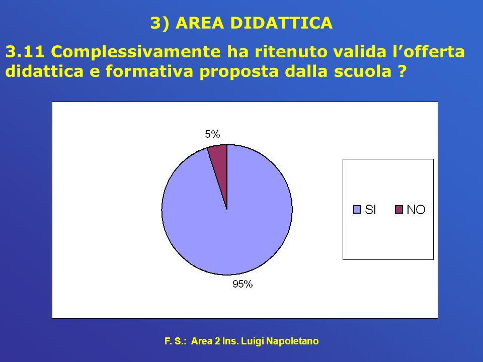 F. S.: Area 2 Ins. Luigi Napoletano 3) AREA DIDATTICA 3.11 Complessivamente ha ritenuto valida lofferta didattica e formativa proposta dalla scuola ?