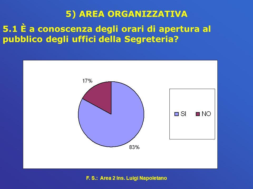 F. S.: Area 2 Ins. Luigi Napoletano 5) AREA ORGANIZZATIVA 5.1 È a conoscenza degli orari di apertura al pubblico degli uffici della Segreteria?