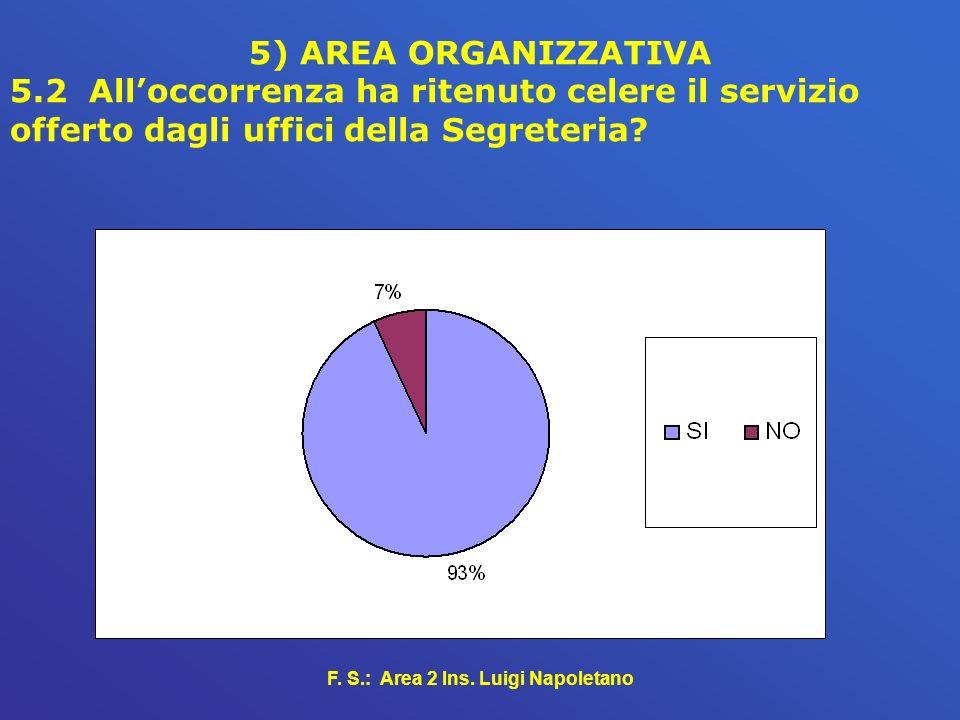 F. S.: Area 2 Ins. Luigi Napoletano 5) AREA ORGANIZZATIVA 5.2 Alloccorrenza ha ritenuto celere il servizio offerto dagli uffici della Segreteria?