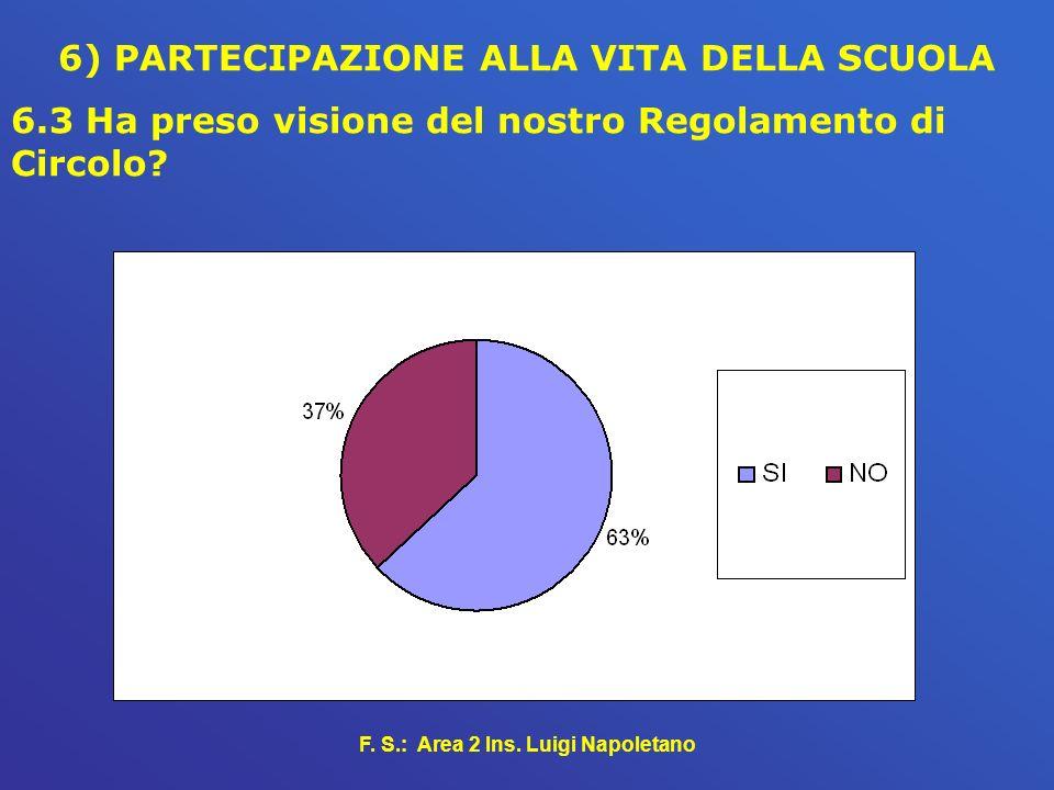 F. S.: Area 2 Ins. Luigi Napoletano 6) PARTECIPAZIONE ALLA VITA DELLA SCUOLA 6.3 Ha preso visione del nostro Regolamento di Circolo?