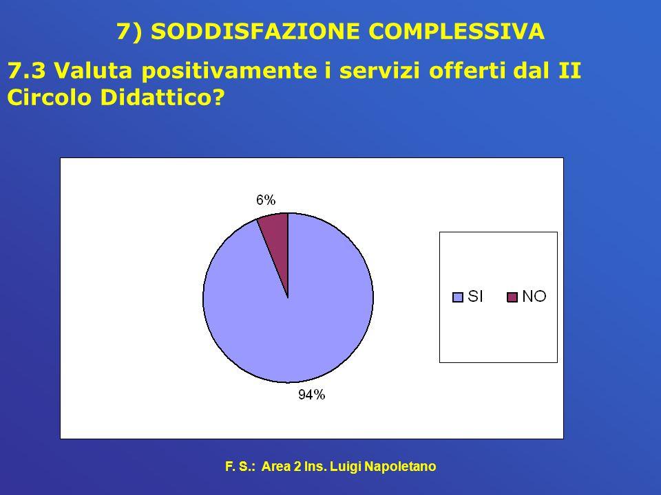 7) SODDISFAZIONE COMPLESSIVA 7.3 Valuta positivamente i servizi offerti dal II Circolo Didattico?