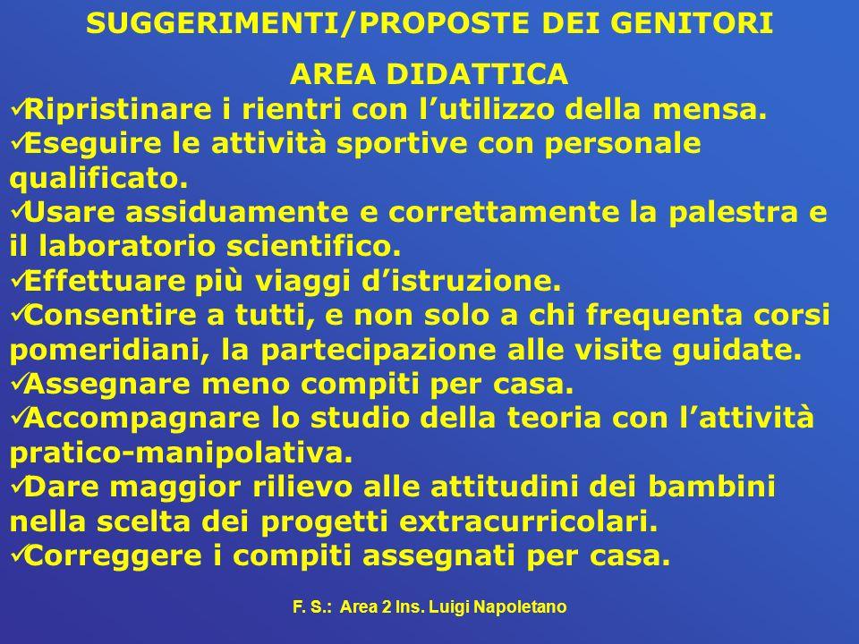 F. S.: Area 2 Ins. Luigi Napoletano SUGGERIMENTI/PROPOSTE DEI GENITORI AREA DIDATTICA Ripristinare i rientri con lutilizzo della mensa. Eseguire le at