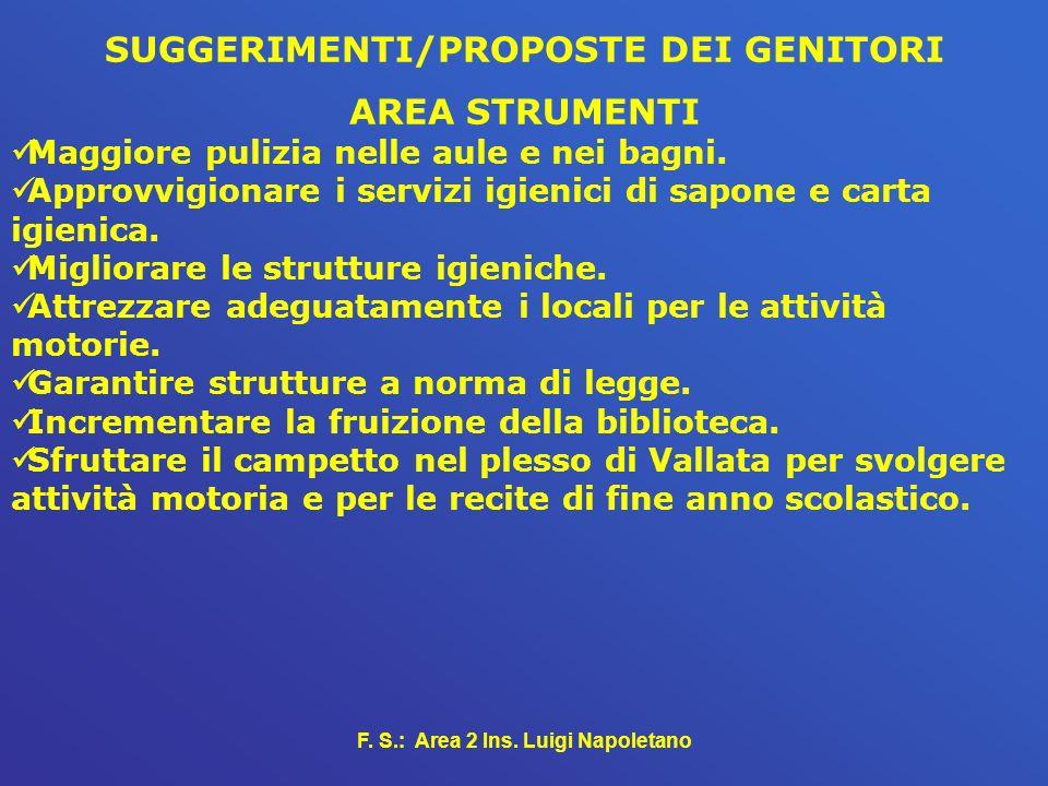 F. S.: Area 2 Ins. Luigi Napoletano SUGGERIMENTI/PROPOSTE DEI GENITORI AREA STRUMENTI Maggiore pulizia nelle aule e nei bagni. Approvvigionare i servi