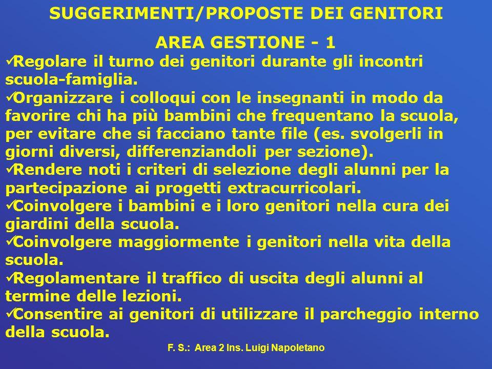 F. S.: Area 2 Ins. Luigi Napoletano SUGGERIMENTI/PROPOSTE DEI GENITORI AREA GESTIONE - 1 Regolare il turno dei genitori durante gli incontri scuola-fa
