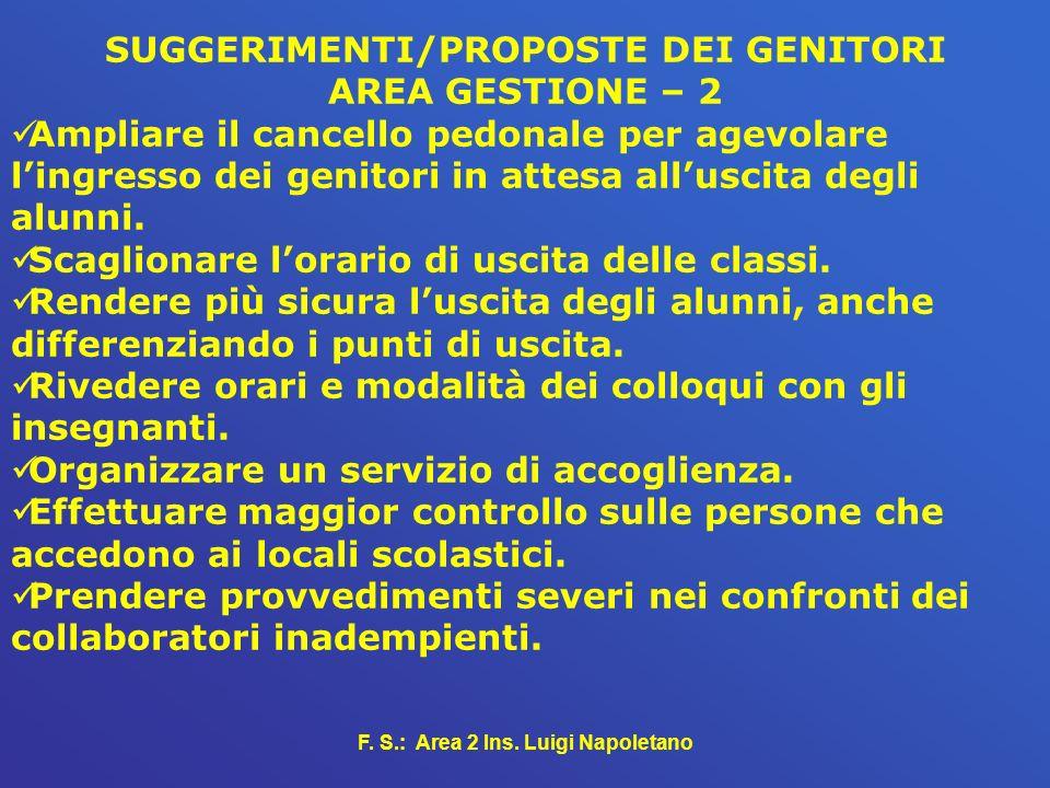 F. S.: Area 2 Ins. Luigi Napoletano SUGGERIMENTI/PROPOSTE DEI GENITORI AREA GESTIONE – 2 Ampliare il cancello pedonale per agevolare lingresso dei gen