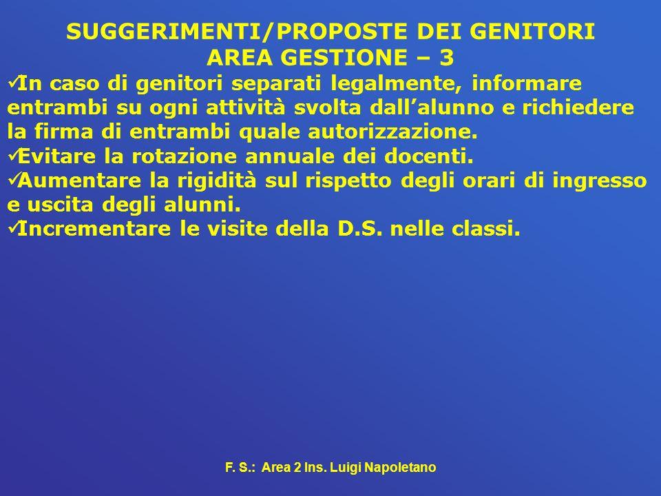 F. S.: Area 2 Ins. Luigi Napoletano SUGGERIMENTI/PROPOSTE DEI GENITORI AREA GESTIONE – 3 In caso di genitori separati legalmente, informare entrambi s