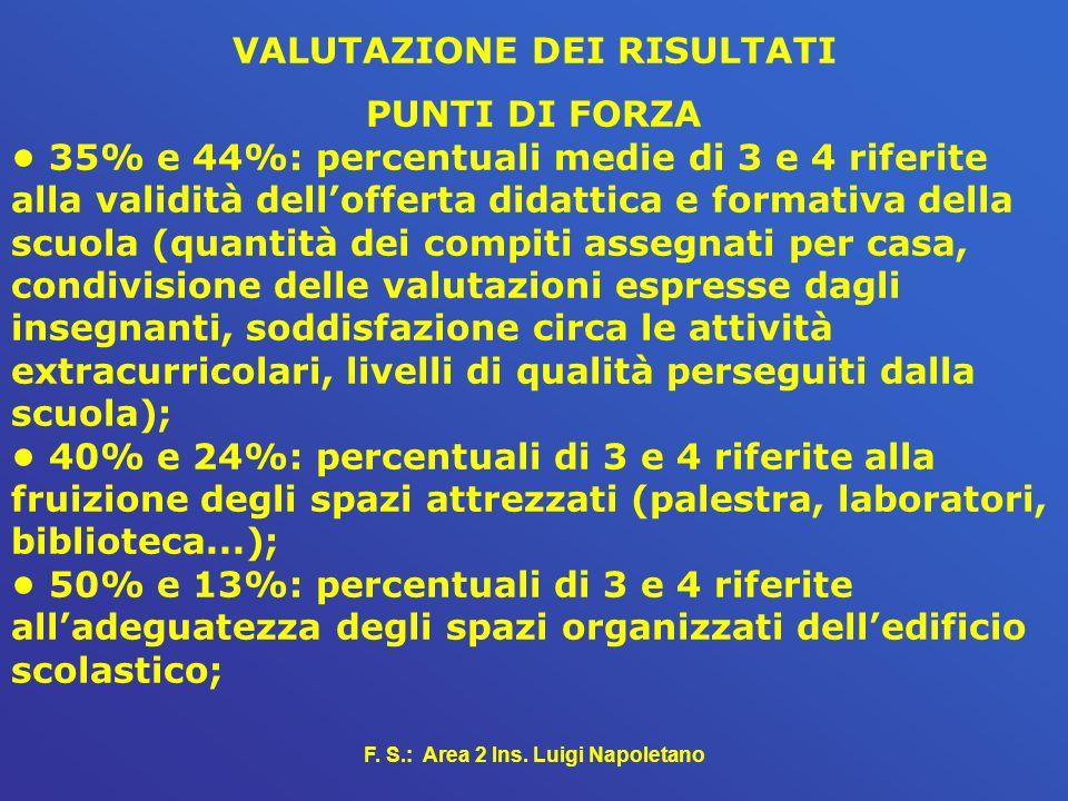 F. S.: Area 2 Ins. Luigi Napoletano VALUTAZIONE DEI RISULTATI PUNTI DI FORZA 35% e 44%: percentuali medie di 3 e 4 riferite alla validità dellofferta