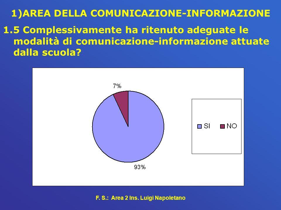 F. S.: Area 2 Ins. Luigi Napoletano 1)AREA DELLA COMUNICAZIONE-INFORMAZIONE 1.5 Complessivamente ha ritenuto adeguate le modalità di comunicazione-inf