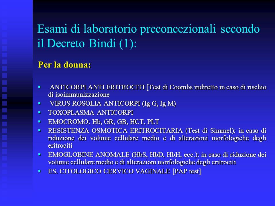 Esami di laboratorio preconcezionali secondo il Decreto Bindi (1): Per la donna: ANTICORPI ANTI ERITROCITI [Test di Coombs indiretto in caso di rischio di isoimmunizzazione ANTICORPI ANTI ERITROCITI [Test di Coombs indiretto in caso di rischio di isoimmunizzazione VIRUS ROSOLIA ANTICORPI (Ig G, Ig M) VIRUS ROSOLIA ANTICORPI (Ig G, Ig M) TOXOPLASMA ANTICORPI TOXOPLASMA ANTICORPI EMOCROMO: Hb, GR, GB, HCT, PLT EMOCROMO: Hb, GR, GB, HCT, PLT RESISTENZA OSMOTICA ERITROCITARIA (Test di Simmel): in caso di riduzione dei volume cellulare medio e di alterazioni morfologiche degli eritrociti RESISTENZA OSMOTICA ERITROCITARIA (Test di Simmel): in caso di riduzione dei volume cellulare medio e di alterazioni morfologiche degli eritrociti EMOGLOBINE ANOMALE (HbS, HbD, HbH, ecc.): in caso di riduzione dei volume cellulare medio e di alterazioni morfologiche degli eritrociti EMOGLOBINE ANOMALE (HbS, HbD, HbH, ecc.): in caso di riduzione dei volume cellulare medio e di alterazioni morfologiche degli eritrociti ES.
