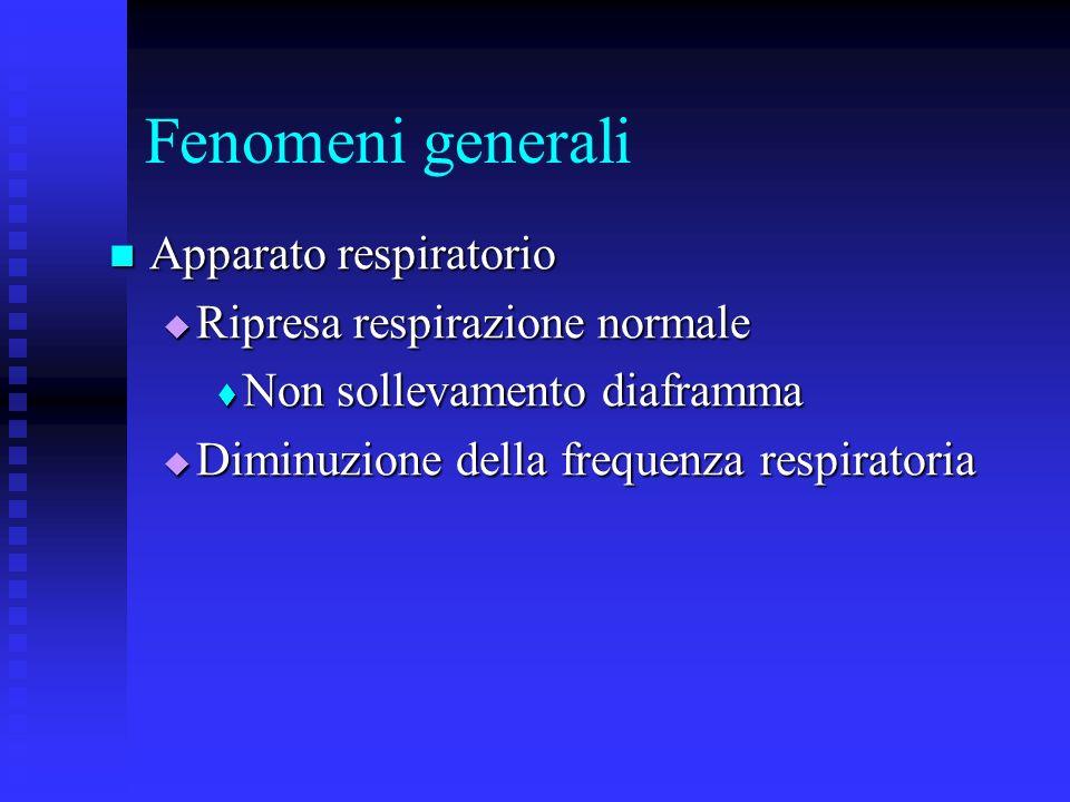 Fenomeni generali Apparato respiratorio Apparato respiratorio Ripresa respirazione normale Ripresa respirazione normale Non sollevamento diaframma Non sollevamento diaframma Diminuzione della frequenza respiratoria Diminuzione della frequenza respiratoria