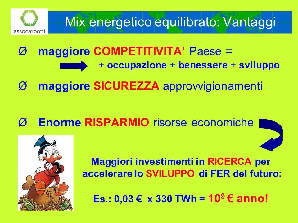 Mix energetico equilibrato: Vantaggi Ømaggiore COMPETITIVITA Paese = + occupazione + benessere + sviluppo Ømaggiore SICUREZZA approvvigionamenti ØEnor