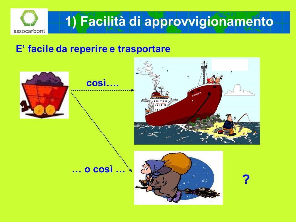 1) Facilità di approvvigionamento E facile da reperire e trasportare così…. … o così … ?