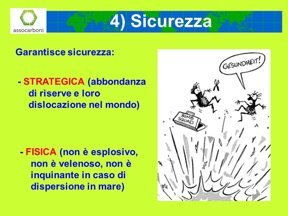 4) Sicurezza Garantisce sicurezza: - STRATEGICA (abbondanza di riserve e loro dislocazione nel mondo) - FISICA (non è esplosivo, non è velenoso, non è