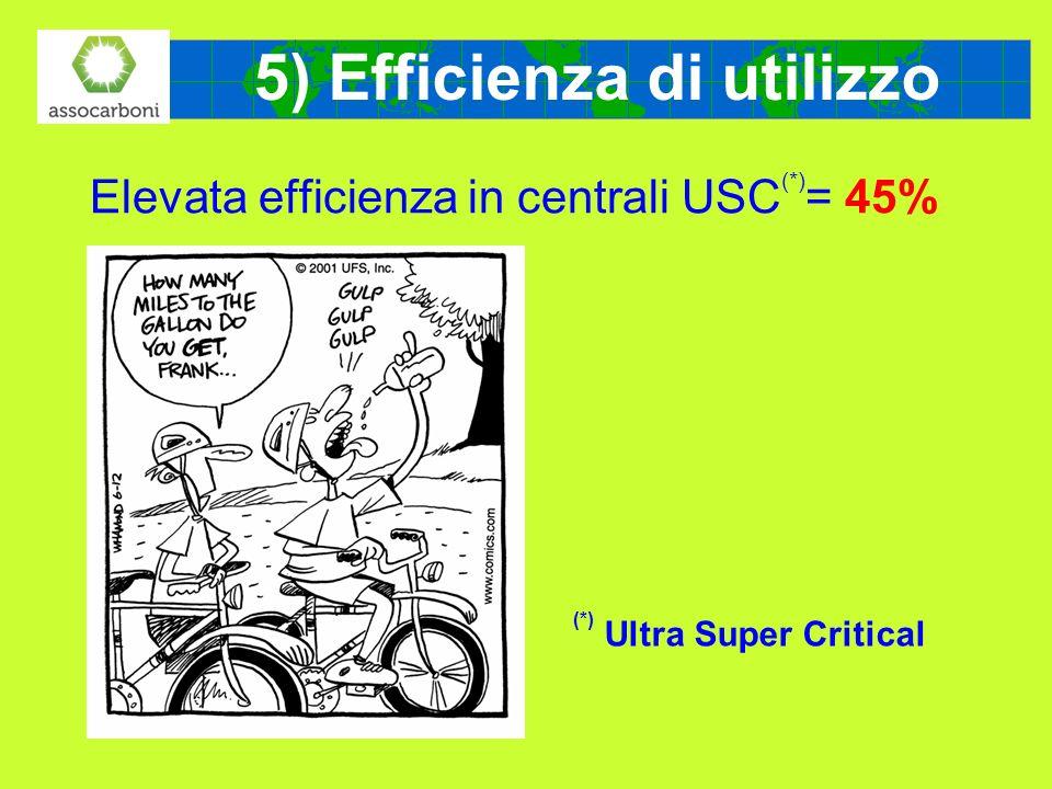 Elevata efficienza in centrali USC (*) = 45% 5) Efficienza di utilizzo (*) Ultra Super Critical