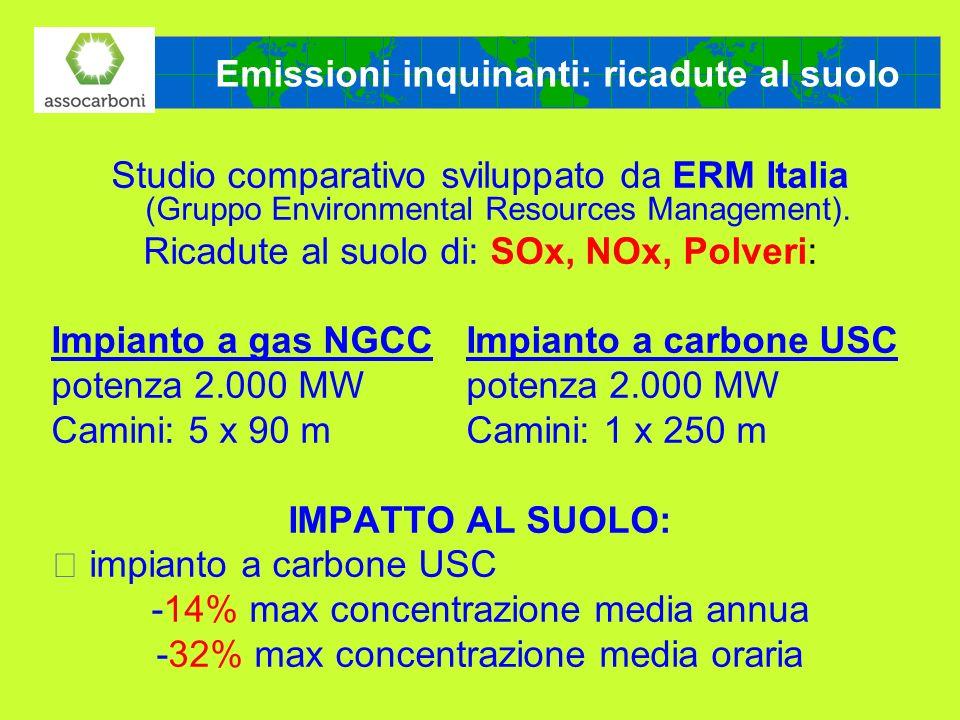 Emissioni inquinanti: ricadute al suolo Studio comparativo sviluppato da ERM Italia (Gruppo Environmental Resources Management). Ricadute al suolo di:
