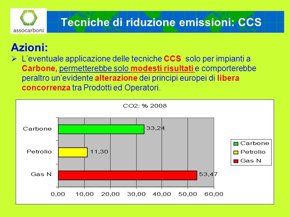 Tecniche di riduzione emissioni: CCS Azioni: Leventuale applicazione delle tecniche CCS solo per impianti a Carbone, permetterebbe solo modesti risult