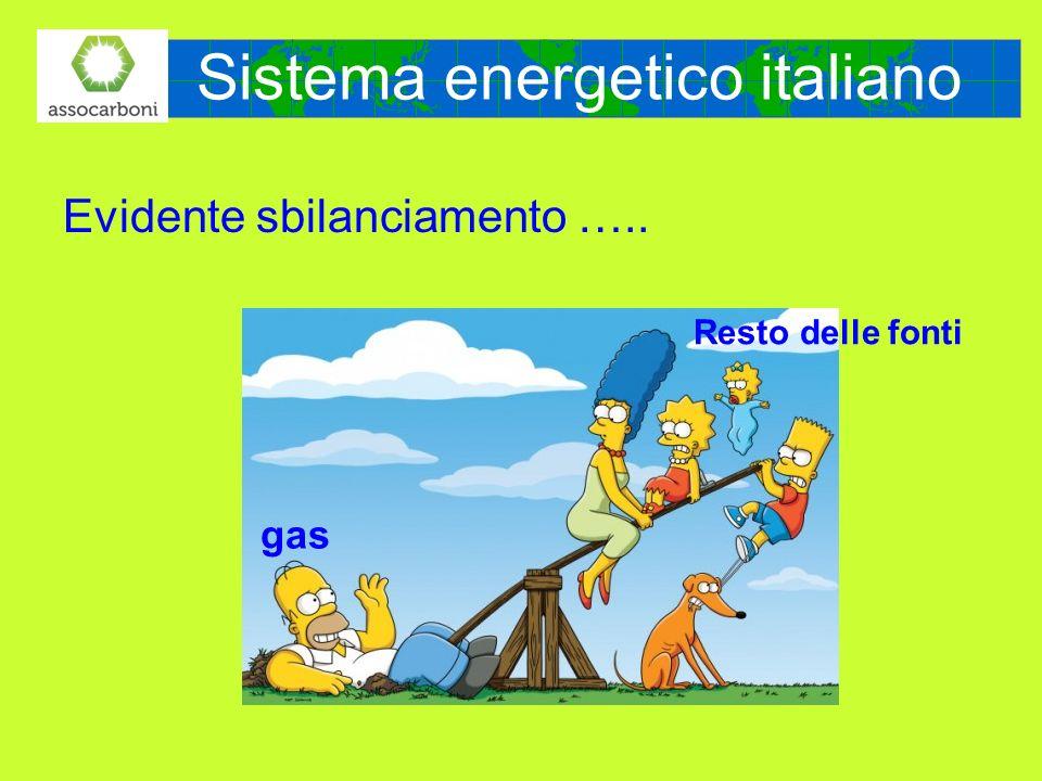 Sistema energetico italiano Evidente sbilanciamento ….. gas Resto delle fonti