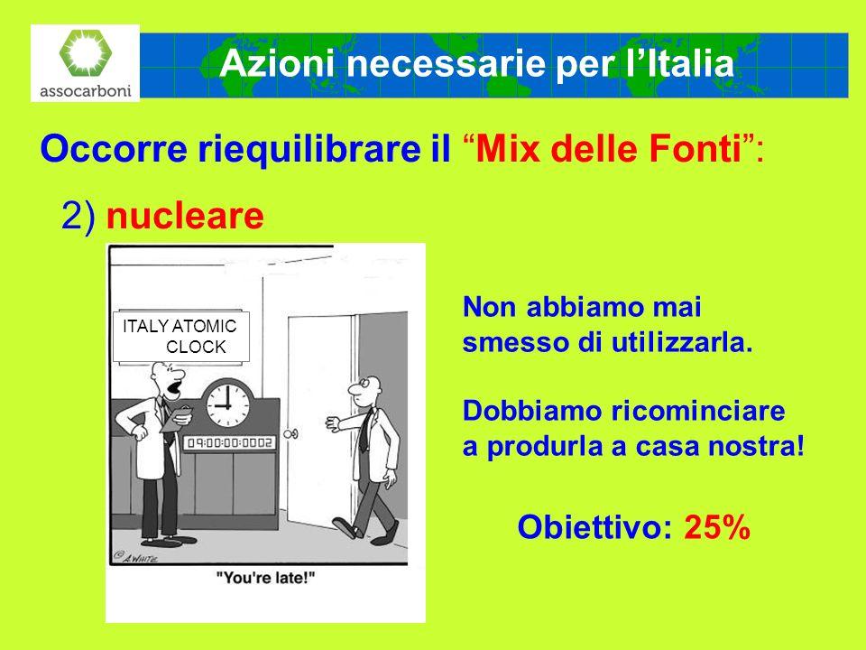 Azioni necessarie per lItalia Occorre riequilibrare il Mix delle Fonti: 2) nucleare Non abbiamo mai smesso di utilizzarla. Dobbiamo ricominciare a pro
