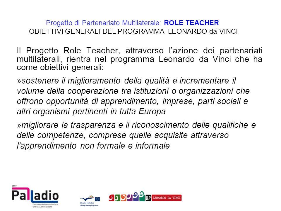 Nella maggior parte dei paesi europei viene introdotta lEducazione basata sulle Competenze (CBE) che richiede agli studenti di apprendere come integrare conoscenza, abilità e qualità personali Il partenariato intende definire il nuovo ruolo del docente disegnando strategie che possono essere usate per raggiungere cambiamenti positivi nel suo lavoro, dando nuovi significati attrattivi alla sua azione in vista dellintroduzione della CBE in tutti i sistemi educativi europei Retention in Secondary education: a European Network Progetto di Partenariato Multilaterale: ROLE TEACHER OBIETTIVI SPECIFICI DEL PROGETTO
