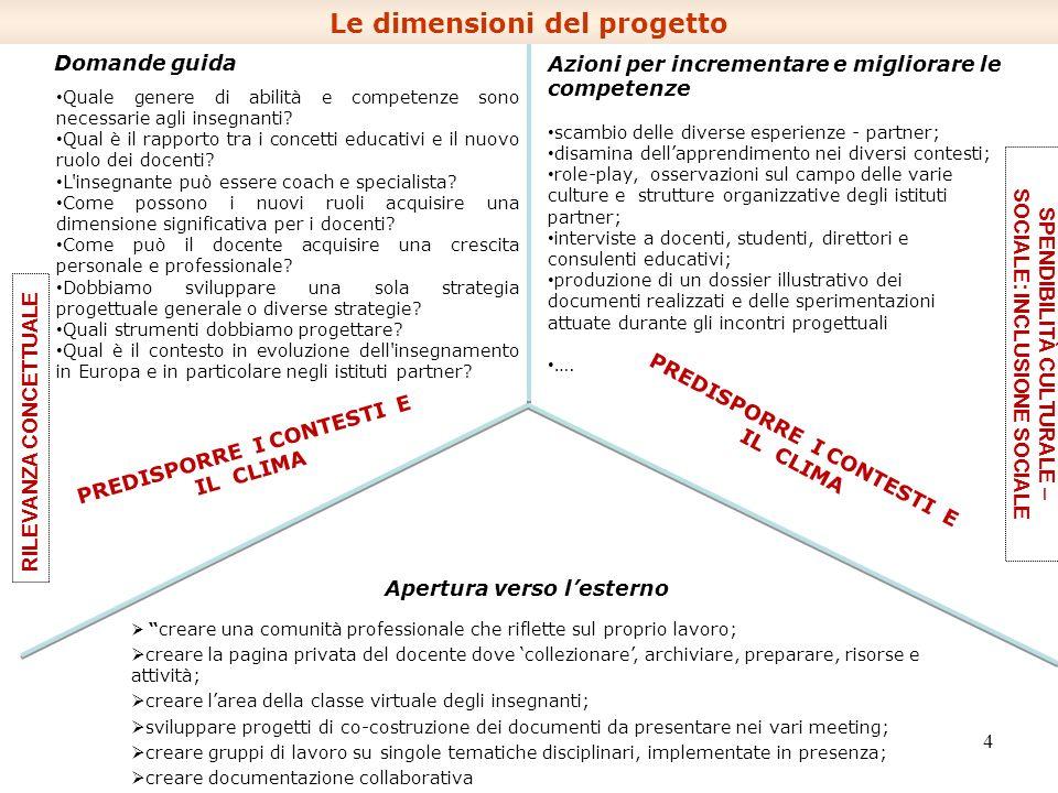 25 Progetto di Partenariato Multilaterale: ROLE TEACHER Breslavia/Wroclaw 28-30 aprile 2011: conclusione del progetto, disseminazione