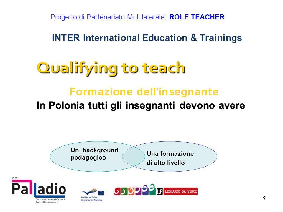 20 Progetto di Partenariato Multilaterale: ROLE TEACHER KIRKCALDY 26-28 aprile 2010: condivisione di aspettative, Serie di workshop destinati a presentare ai participanti metodi/interventi innovativi di apprendimento/insegnamento