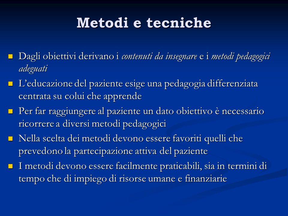 Metodi e tecniche Dagli obiettivi derivano i contenuti da insegnare e i metodi pedagogici adeguati Dagli obiettivi derivano i contenuti da insegnare e