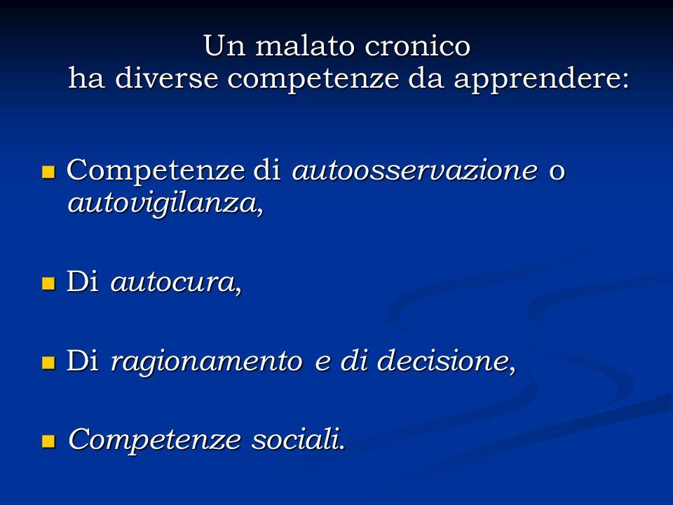 Un malato cronico ha diverse competenze da apprendere: Competenze di autoosservazione o autovigilanza, Competenze di autoosservazione o autovigilanza,