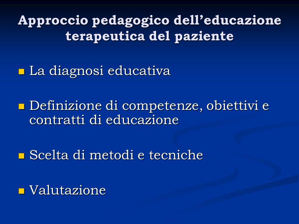 Approccio pedagogico delleducazione terapeutica del paziente La diagnosi educativa La diagnosi educativa Definizione di competenze, obiettivi e contra