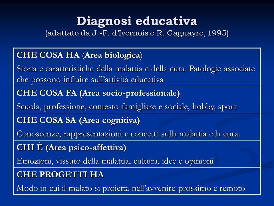 Diagnosi educativa (adattato da J.-F. dIvernois e R. Gagnayre, 1995) CHE COSA HA (Area biologica) Storia e caratteristiche della malattia e della cura