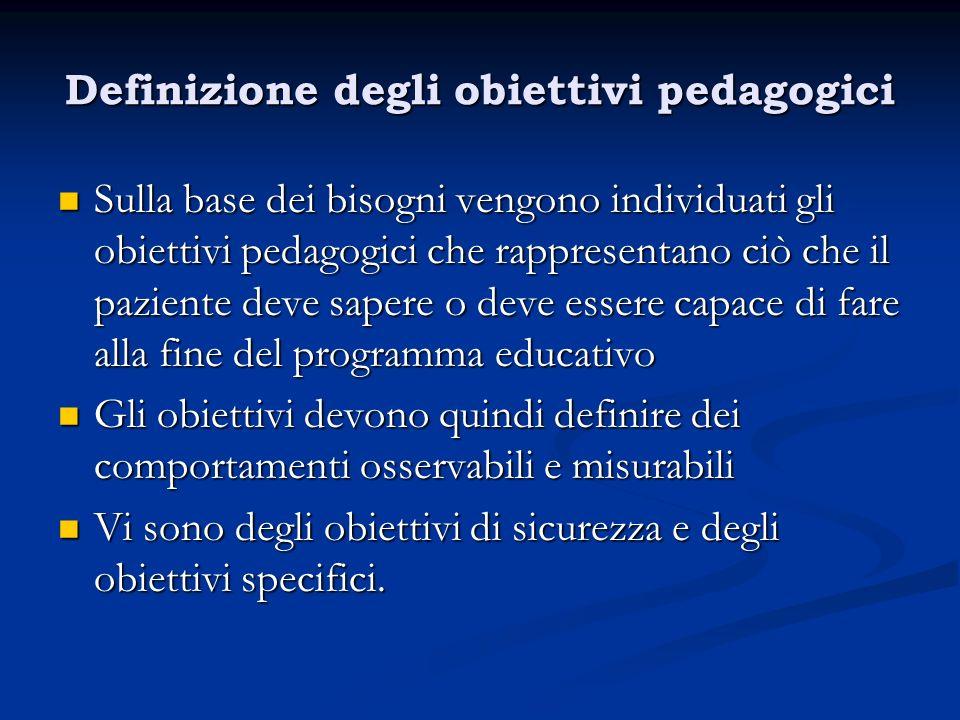 Definizione degli obiettivi pedagogici OBIETTIVI DI SICUREZZA Comuni a tutti i pazienti ed essenziali OBIETTIVI SPECIFICI relativi ai bisogni particolari del singolo CONTRATTO EDUCATIVO