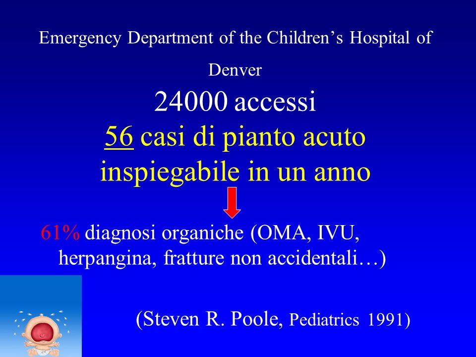 Emergency Department of the Childrens Hospital of Denver 24000 accessi 56 casi di pianto acuto inspiegabile in un anno 61% diagnosi organiche (OMA, IV