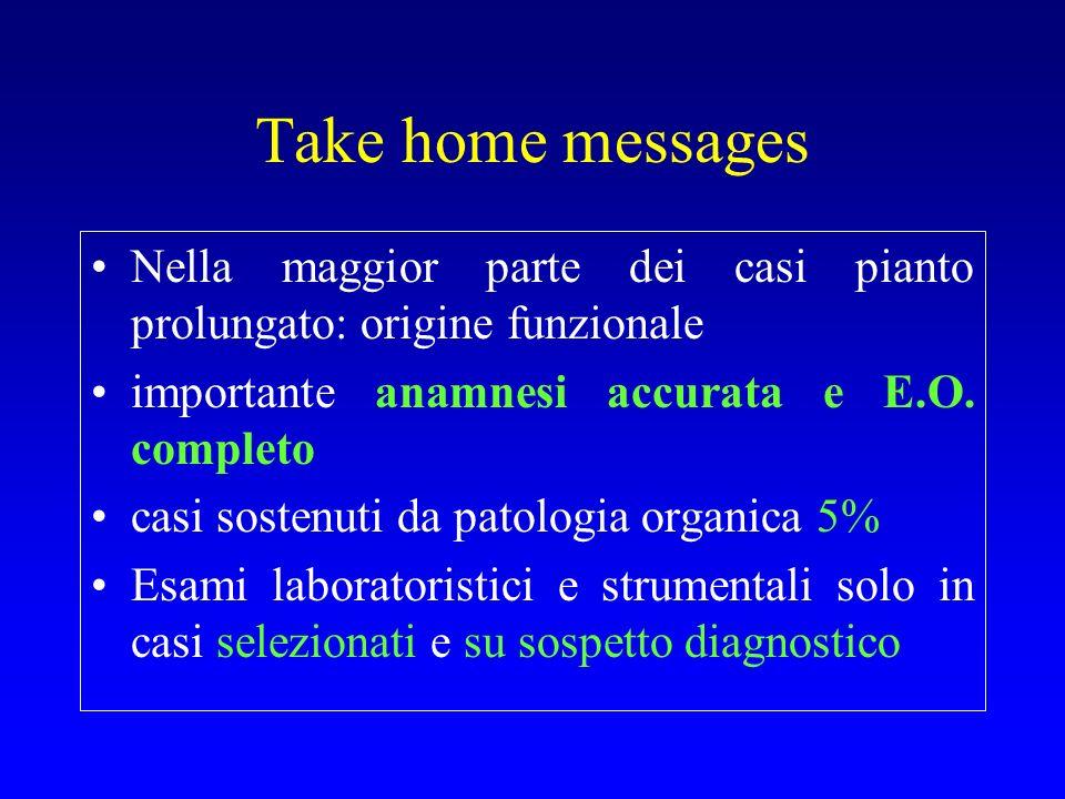 Take home messages Nella maggior parte dei casi pianto prolungato: origine funzionale importante anamnesi accurata e E.O. completo casi sostenuti da p