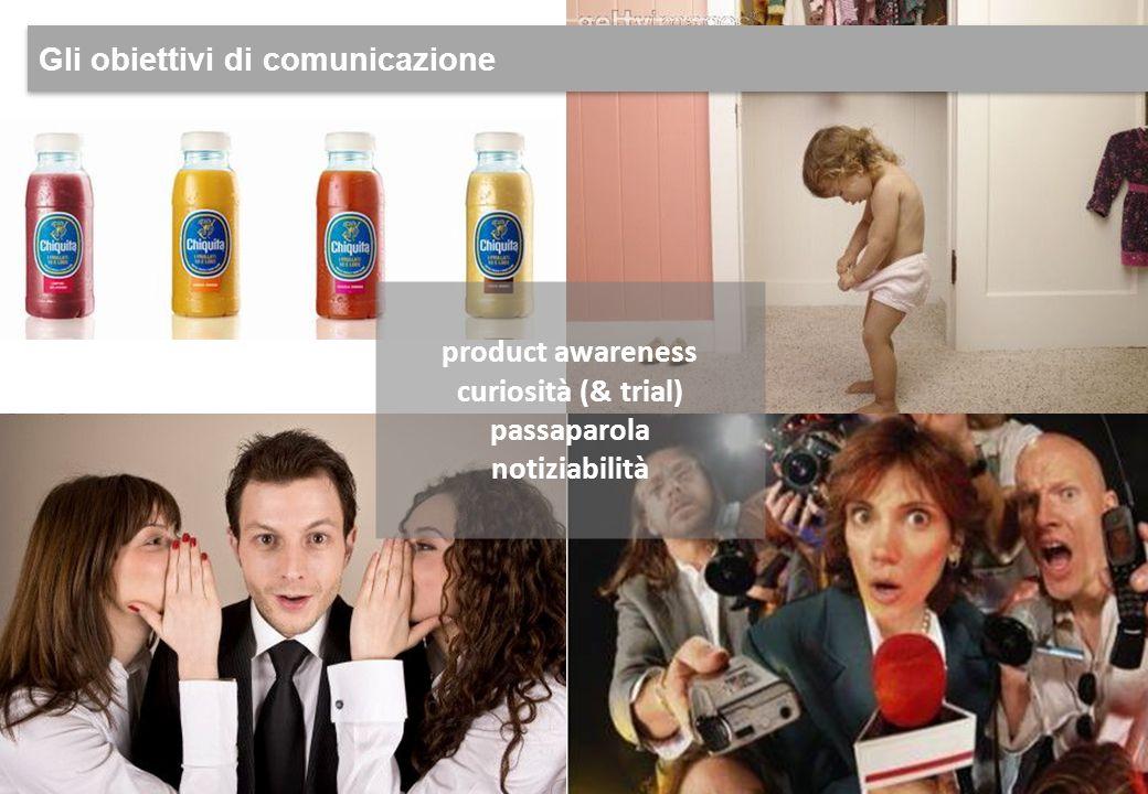 nowavailable per Chiquita3 Gli obiettivi di comunicazione product awareness curiosità (& trial) passaparola notiziabilità