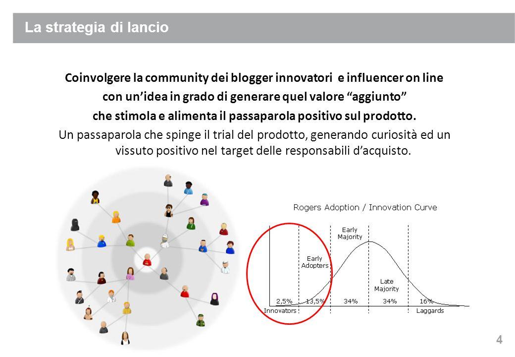 nowavailable per Chiquita4 La strategia di lancio Coinvolgere la community dei blogger innovatori e influencer on line con unidea in grado di generare quel valore aggiunto che stimola e alimenta il passaparola positivo sul prodotto.