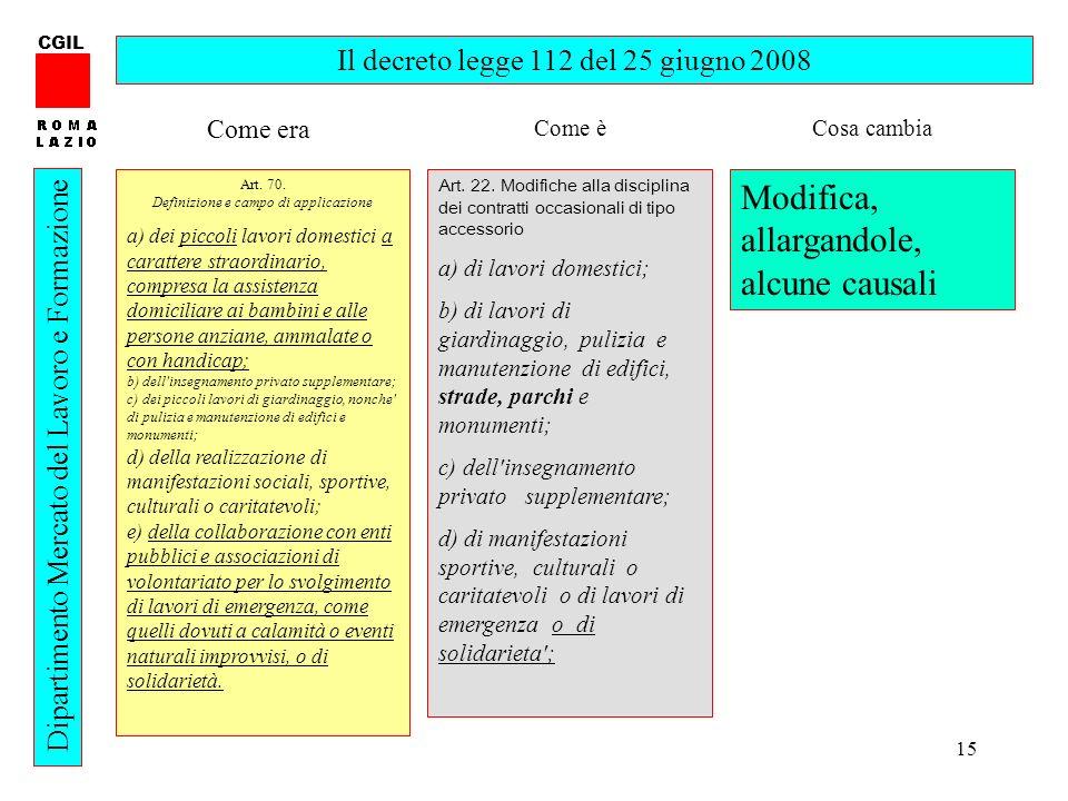 15 CGIL Dipartimento Mercato del Lavoro e Formazione Il decreto legge 112 del 25 giugno 2008 Art. 70. Definizione e campo di applicazione a) dei picco