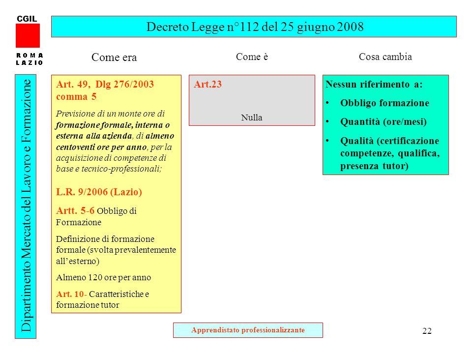 22 CGIL Dipartimento Mercato del Lavoro e Formazione Decreto Legge n°112 del 25 giugno 2008 Art. 49, Dlg 276/2003 comma 5 Previsione di un monte ore d
