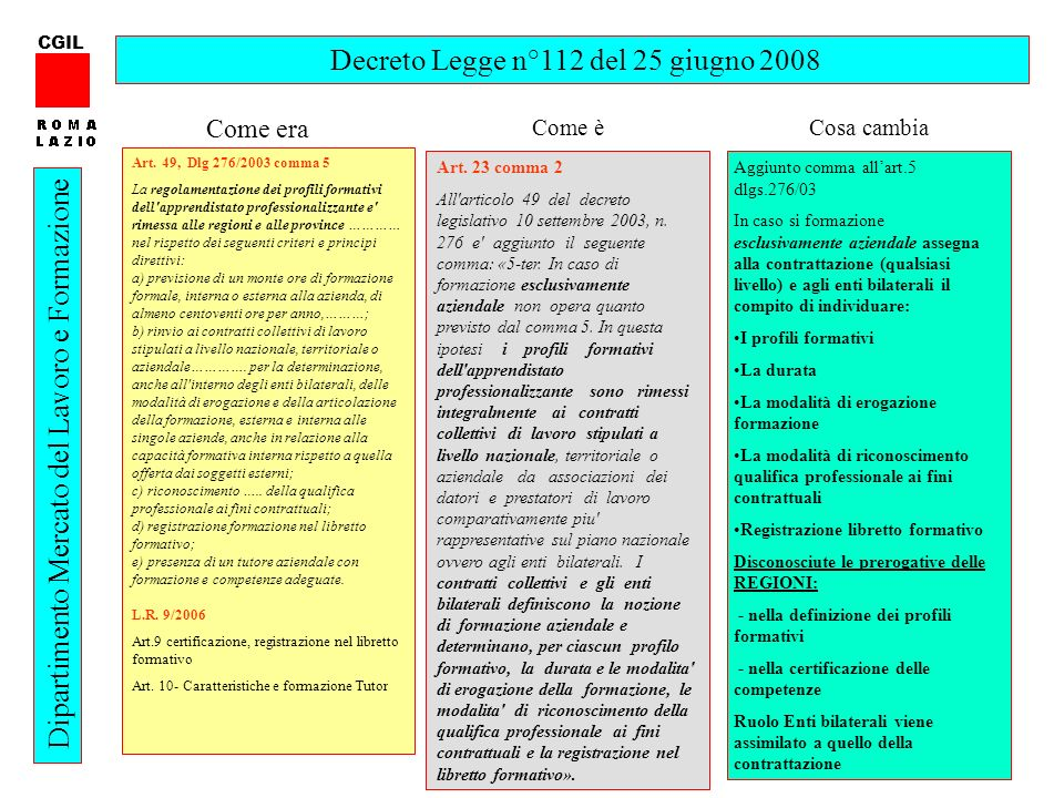 23 CGIL Dipartimento Mercato del Lavoro e Formazione Decreto Legge n°112 del 25 giugno 2008 Art. 49, Dlg 276/2003 comma 5 La regolamentazione dei prof