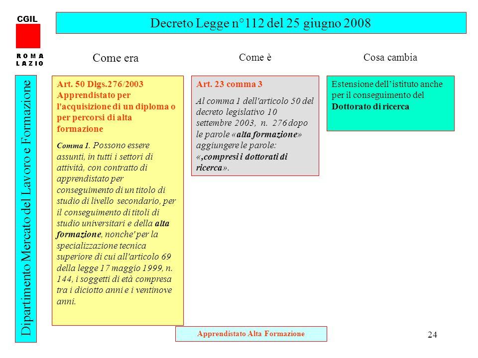 24 CGIL Dipartimento Mercato del Lavoro e Formazione Art. 50 Dlgs.276/2003 Apprendistato per l'acquisizione di un diploma o per percorsi di alta forma