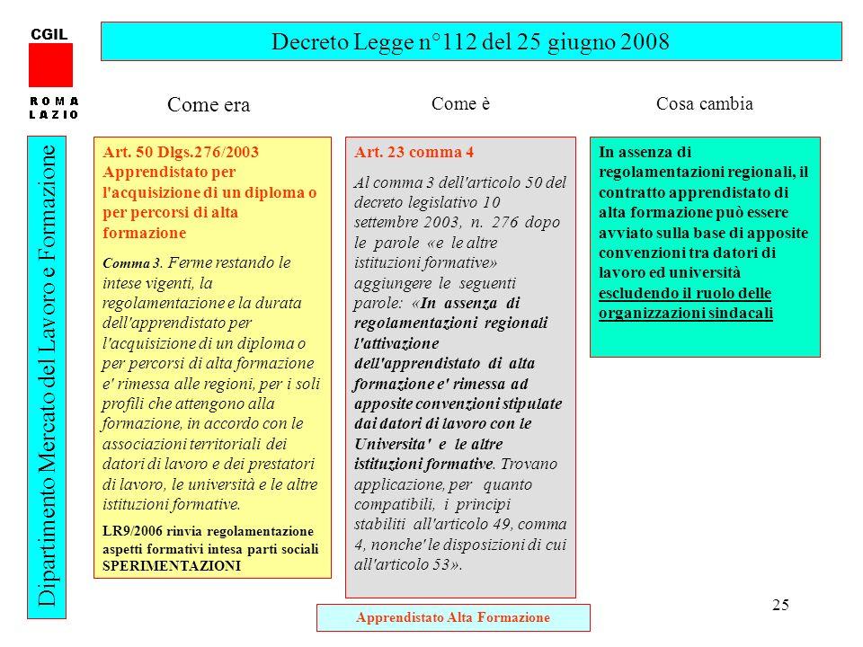 25 CGIL Dipartimento Mercato del Lavoro e Formazione Art. 50 Dlgs.276/2003 Apprendistato per l'acquisizione di un diploma o per percorsi di alta forma