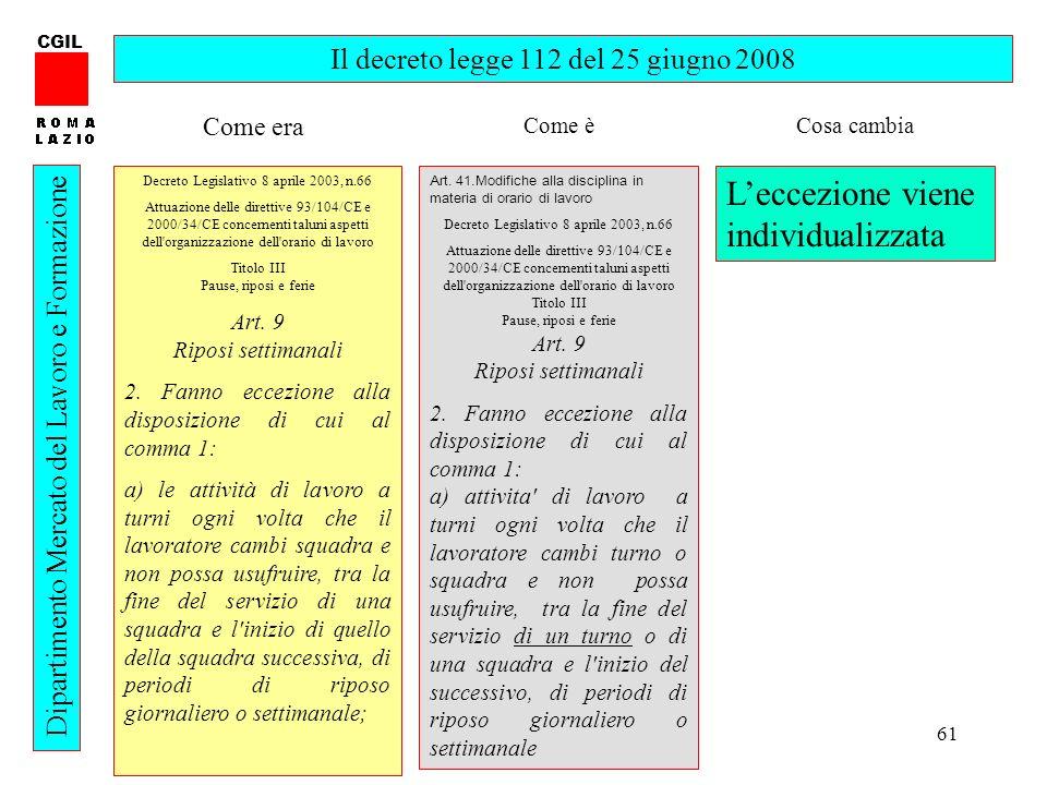 61 CGIL Dipartimento Mercato del Lavoro e Formazione Il decreto legge 112 del 25 giugno 2008 Decreto Legislativo 8 aprile 2003, n.66 Attuazione delle