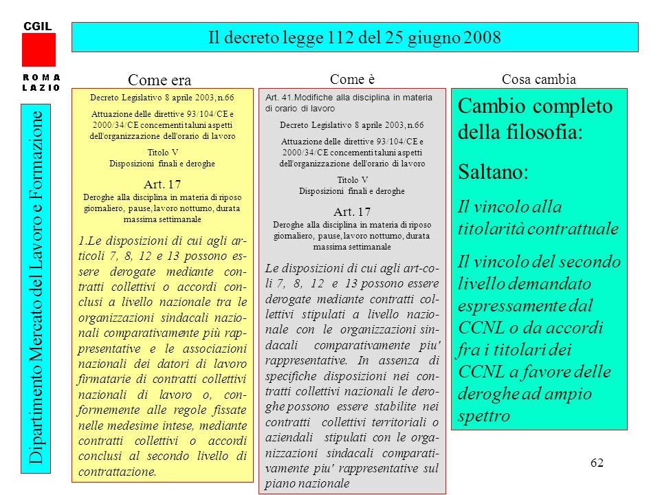 62 CGIL Dipartimento Mercato del Lavoro e Formazione Il decreto legge 112 del 25 giugno 2008 Decreto Legislativo 8 aprile 2003, n.66 Attuazione delle