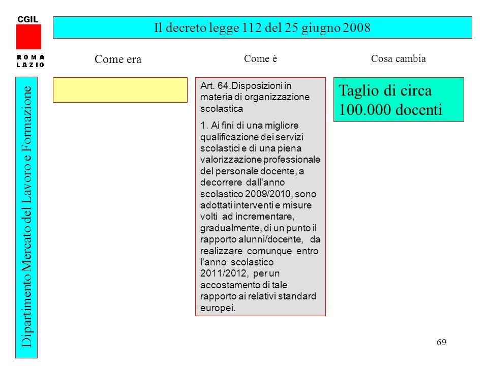 69 CGIL Dipartimento Mercato del Lavoro e Formazione Il decreto legge 112 del 25 giugno 2008 Art. 64.Disposizioni in materia di organizzazione scolast