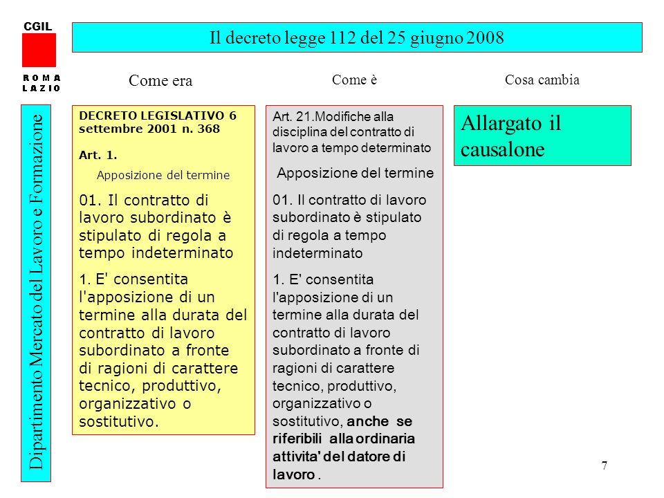 7 CGIL Dipartimento Mercato del Lavoro e Formazione Il decreto legge 112 del 25 giugno 2008 DECRETO LEGISLATIVO 6 settembre 2001 n. 368 Art. 1. Apposi