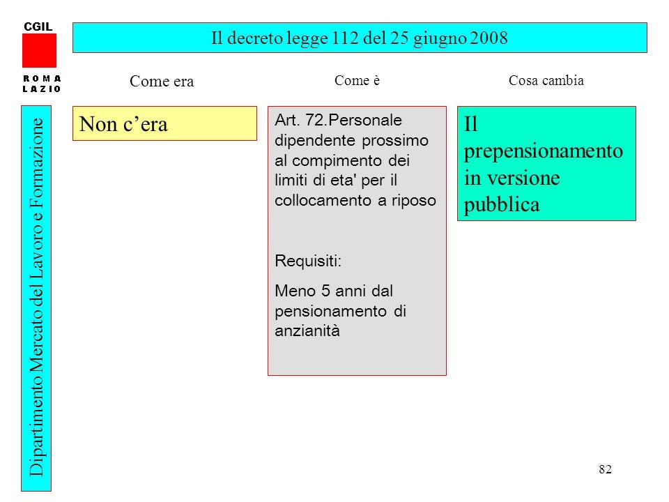 82 CGIL Dipartimento Mercato del Lavoro e Formazione Il decreto legge 112 del 25 giugno 2008 Non cera Art. 72.Personale dipendente prossimo al compime