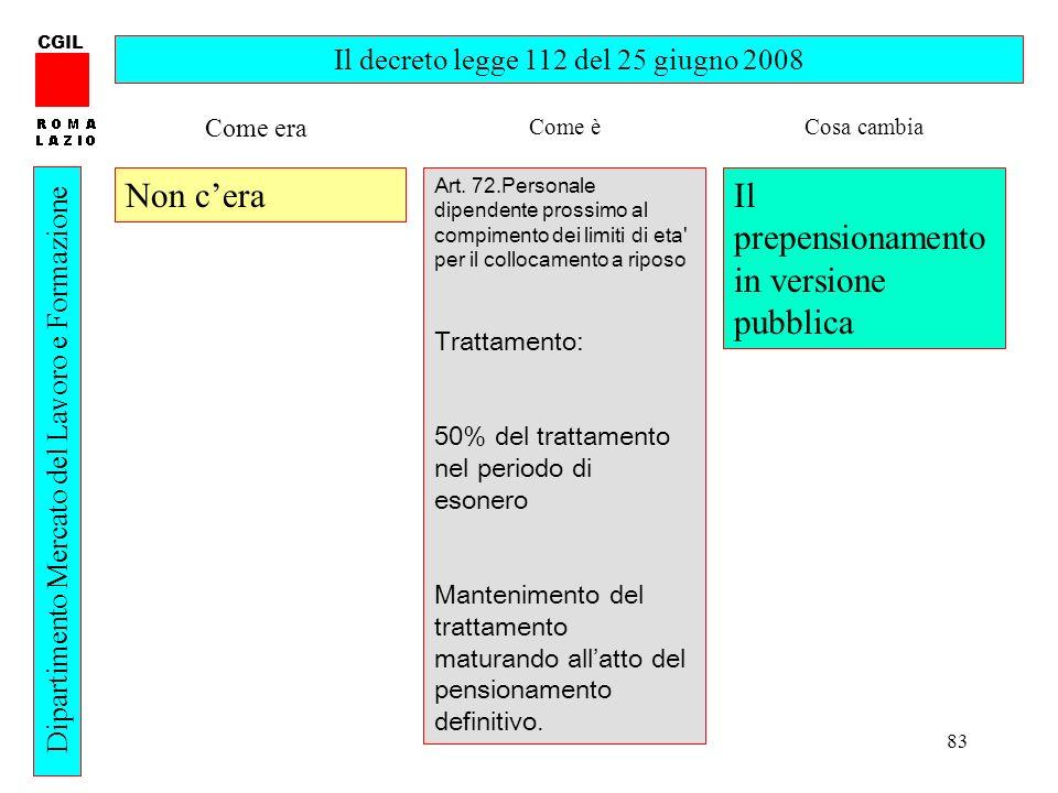 83 CGIL Dipartimento Mercato del Lavoro e Formazione Il decreto legge 112 del 25 giugno 2008 Non cera Art. 72.Personale dipendente prossimo al compime