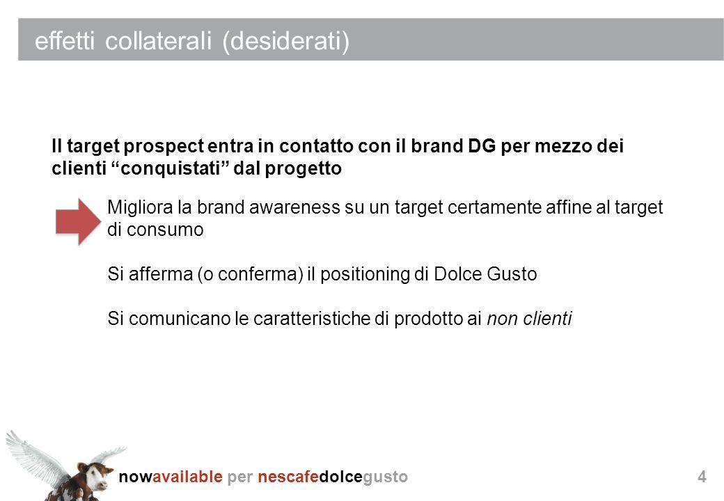 nowavailable per nescafedolcegusto4 effetti collaterali (desiderati) Il target prospect entra in contatto con il brand DG per mezzo dei clienti conqui