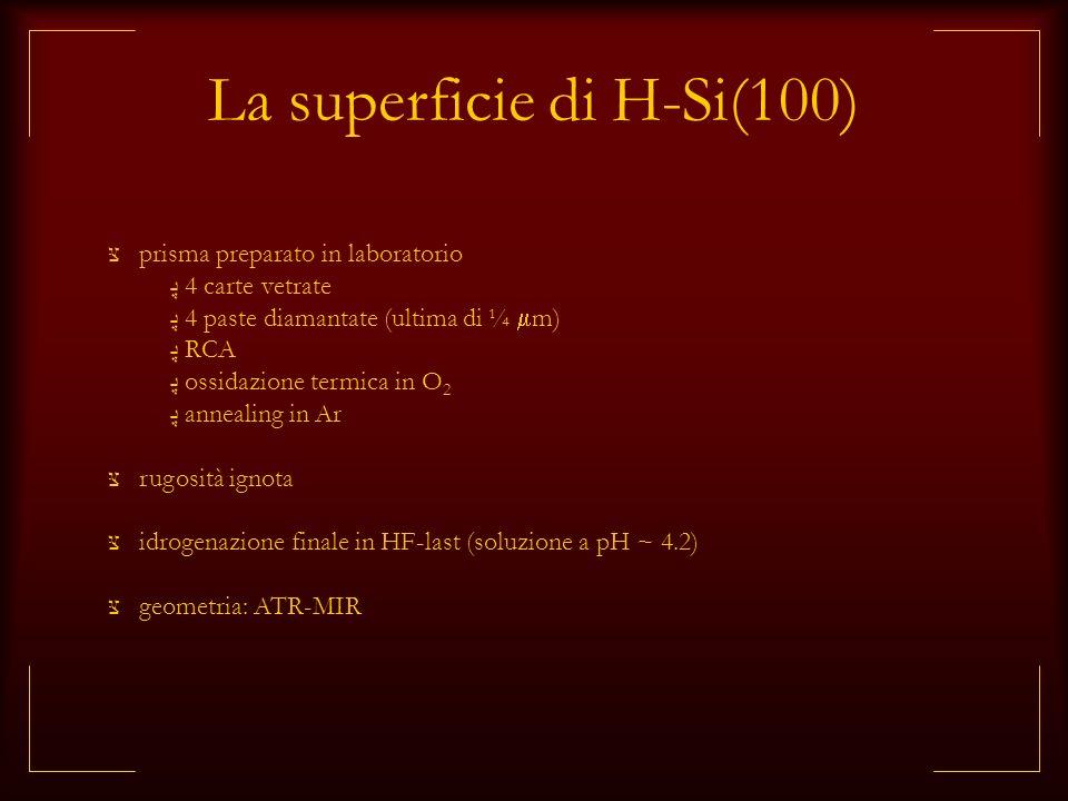 La superficie di H-Si(100) prisma preparato in laboratorio 4 carte vetrate 4 paste diamantate (ultima di ¼ m) RCA ossidazione termica in O 2 annealing