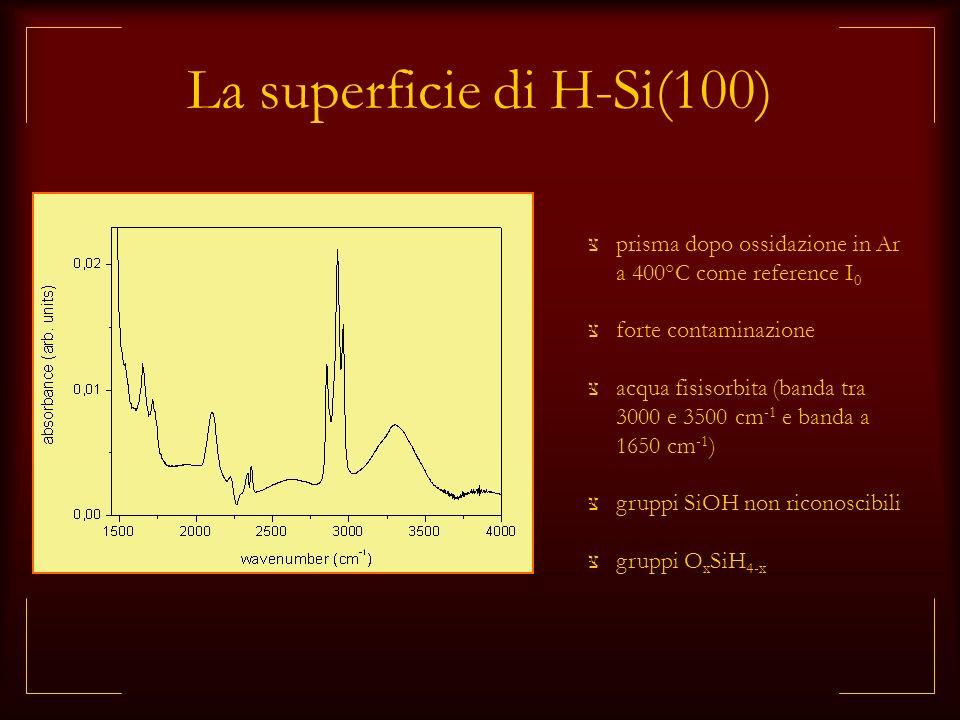 La superficie di H-Si(100) prisma dopo ossidazione in Ar a 400°C come reference I 0 forte contaminazione acqua fisisorbita (banda tra 3000 e 3500 cm -