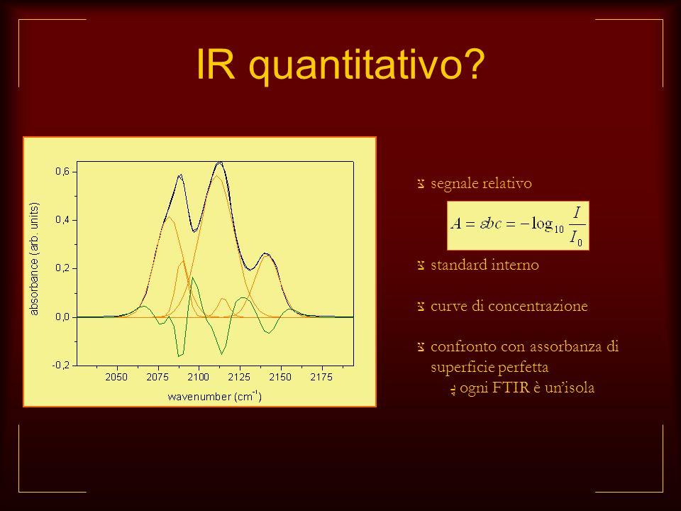 IR quantitativo? segnale relativo standard interno curve di concentrazione confronto con assorbanza di superficie perfetta ogni FTIR è unisola